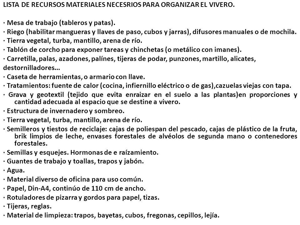 LISTA DE RECURSOS MATERIALES NECESRIOS PARA ORGANIZAR EL VIVERO.