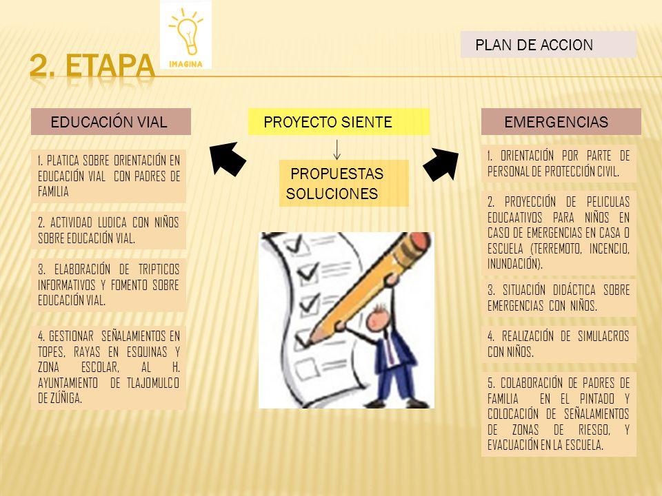 EDUCACIÓN VIAL 1.PLATICA SOBRE ORIENTACIÓN DE EDUCACIIÓN VIAL CON PADRES DE FAMILIA.