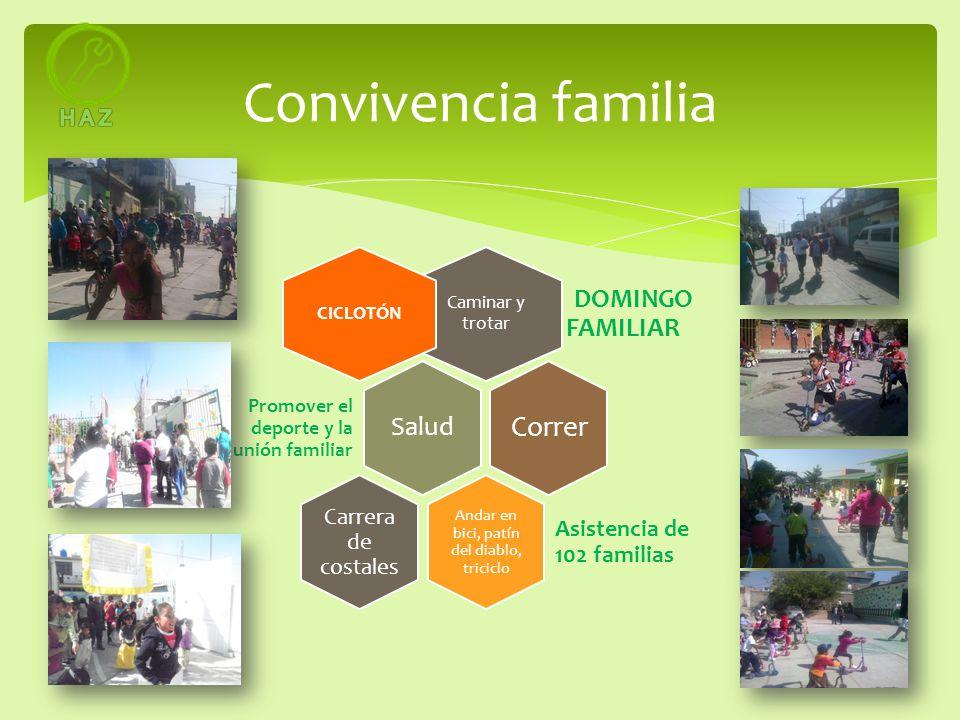 Convivencia familia Caminar y trotar DOMINGO FAMILIAR CICLOTÓN Salud Promover el deporte y la unión familiar Correr Andar en bici, patín del diablo, t