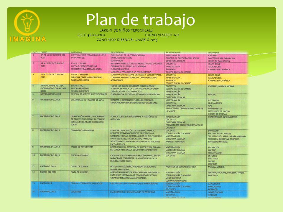 Plan de trabajo JARDIN DE NIÑOS TEPOCHCALLI C.C.T.15EJN4176X TURNO VESPERTINO CONCURSO DISEÑA EL CAMBIO 2013