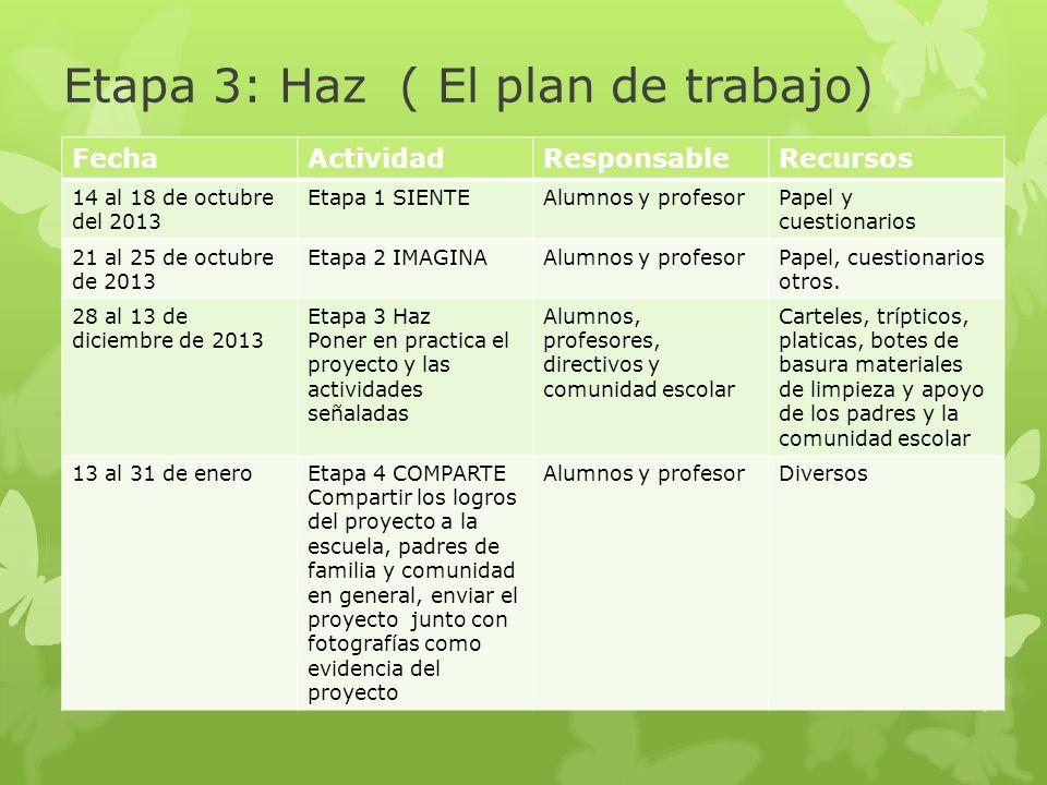 Etapa 3: Haz ( El plan de trabajo) FechaActividadResponsableRecursos 14 al 18 de octubre del 2013 Etapa 1 SIENTEAlumnos y profesorPapel y cuestionario