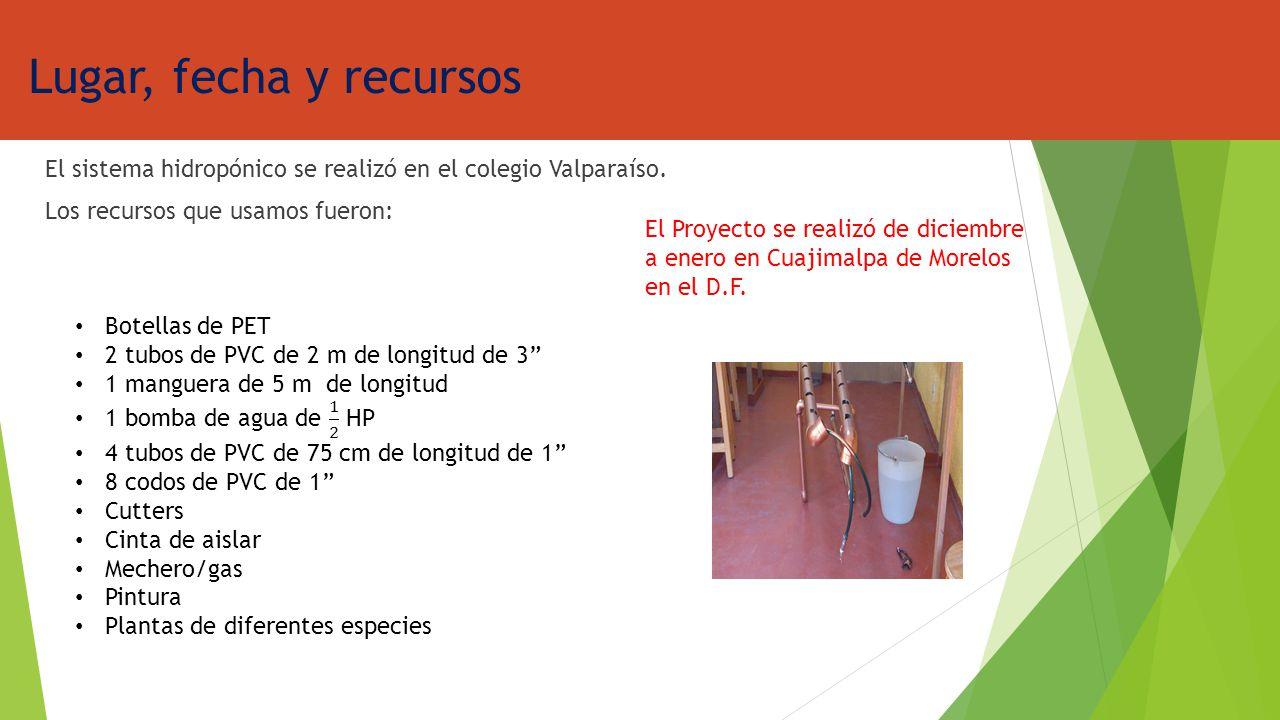 Lugar, fecha y recursos El sistema hidropónico se realizó en el colegio Valparaíso. Los recursos que usamos fueron: El Proyecto se realizó de diciembr