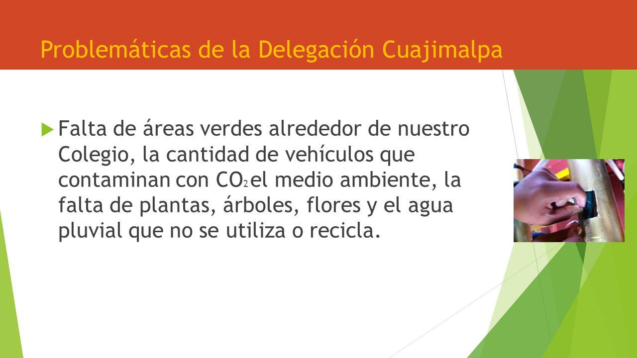 Problemáticas de la Delegación Cuajimalpa Falta de áreas verdes alrededor de nuestro Colegio, la cantidad de vehículos que contaminan con CO 2 el medi