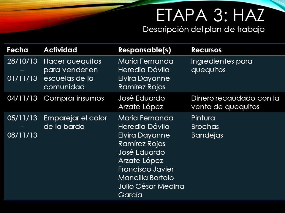 ETAPA 3: HAZ Descripción del plan de trabajo FechaActividadResponsable(s)Recursos 28/10/13 – 01/11/13 Hacer quequitos para vender en escuelas de la co