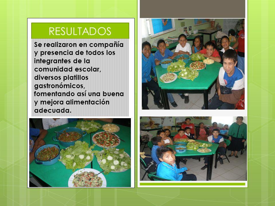 foto RESULTADOS Se realizaron en compañía y presencia de todos los integrantes de la comunidad escolar, diversos platillos gastronómicos, fomentando a