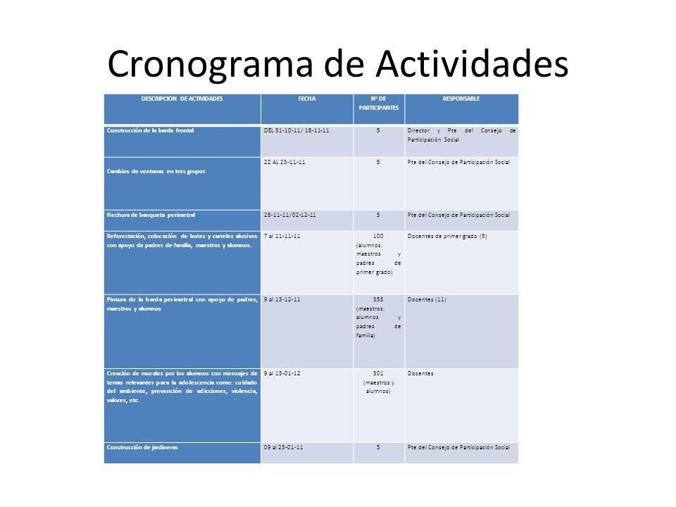 Cronograma de Actividades DESCRIPCION DE ACTIVIDADESFECHA N° DE PARTICIPANTES RESPONSABLE Construcción de la barda frontal DEL 31-10-11/ 18-11-115 Dir