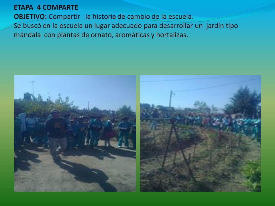 ETAPA 4 COMPARTE OBJETIVO: Compartir la historia de cambio de la escuela.