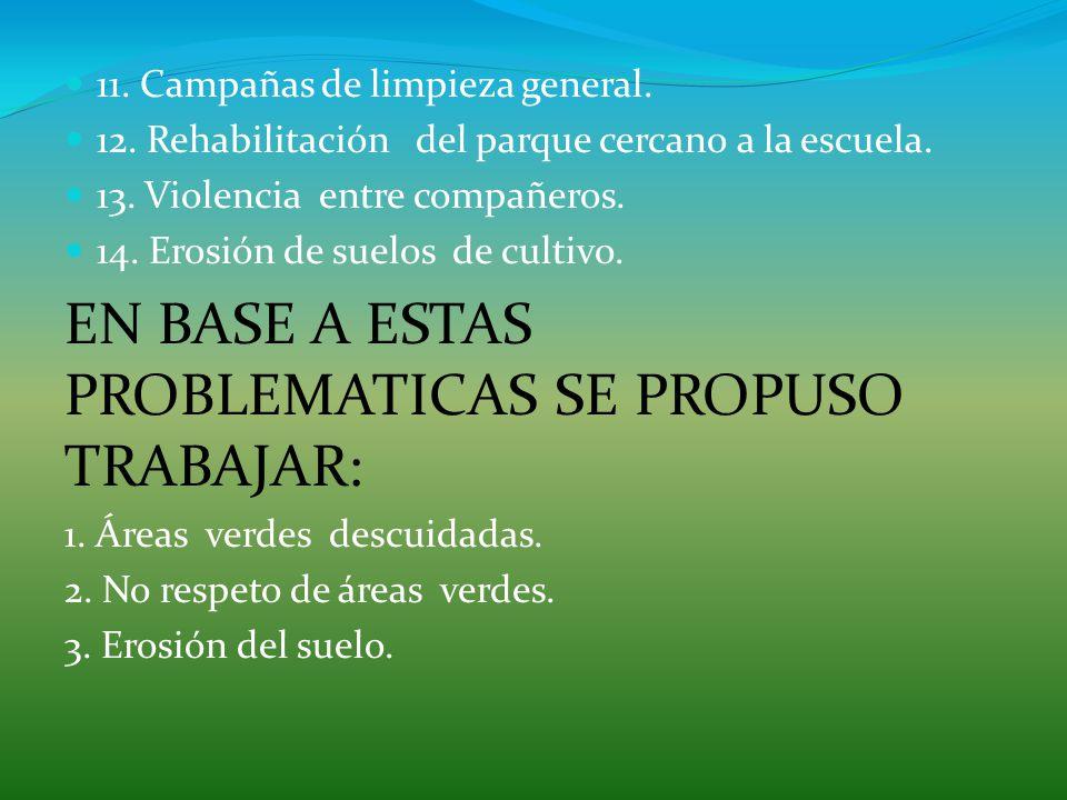 11.Campañas de limpieza general. 12. Rehabilitación del parque cercano a la escuela.