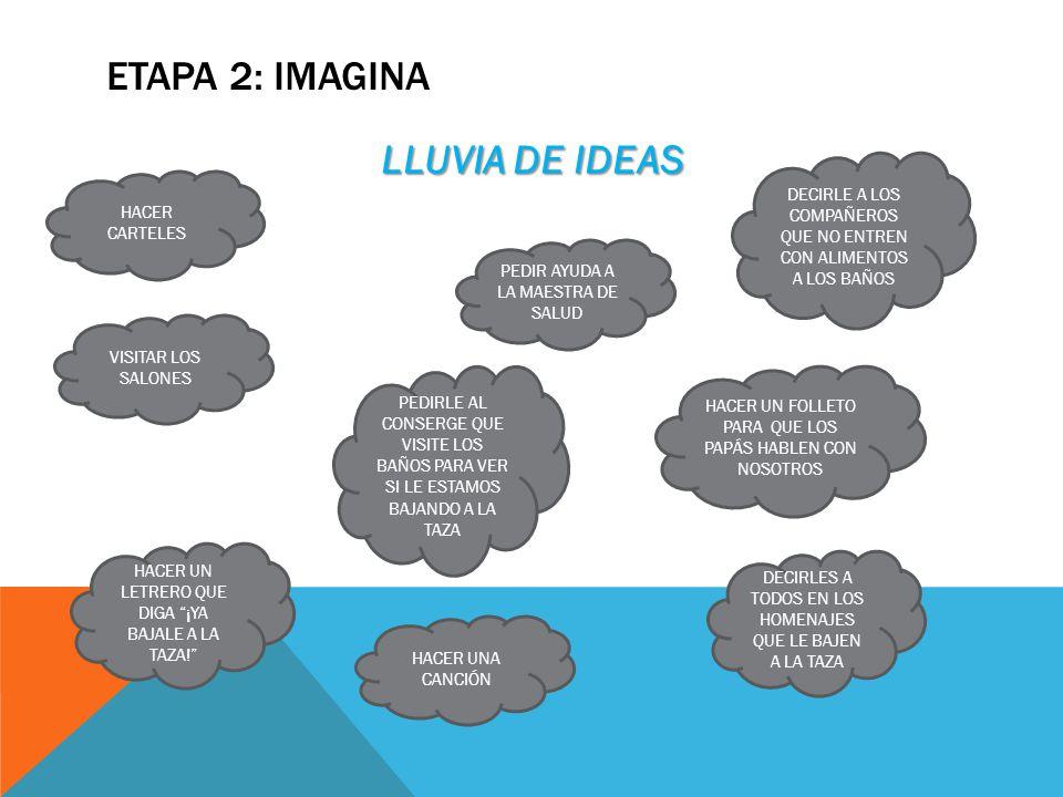 ETAPA 2: IMAGINA LLUVIA DE IDEAS HACER CARTELES HACER UNA CANCIÓN PEDIR AYUDA A LA MAESTRA DE SALUD HACER UN LETRERO QUE DIGA ¡YA BAJALE A LA TAZA.
