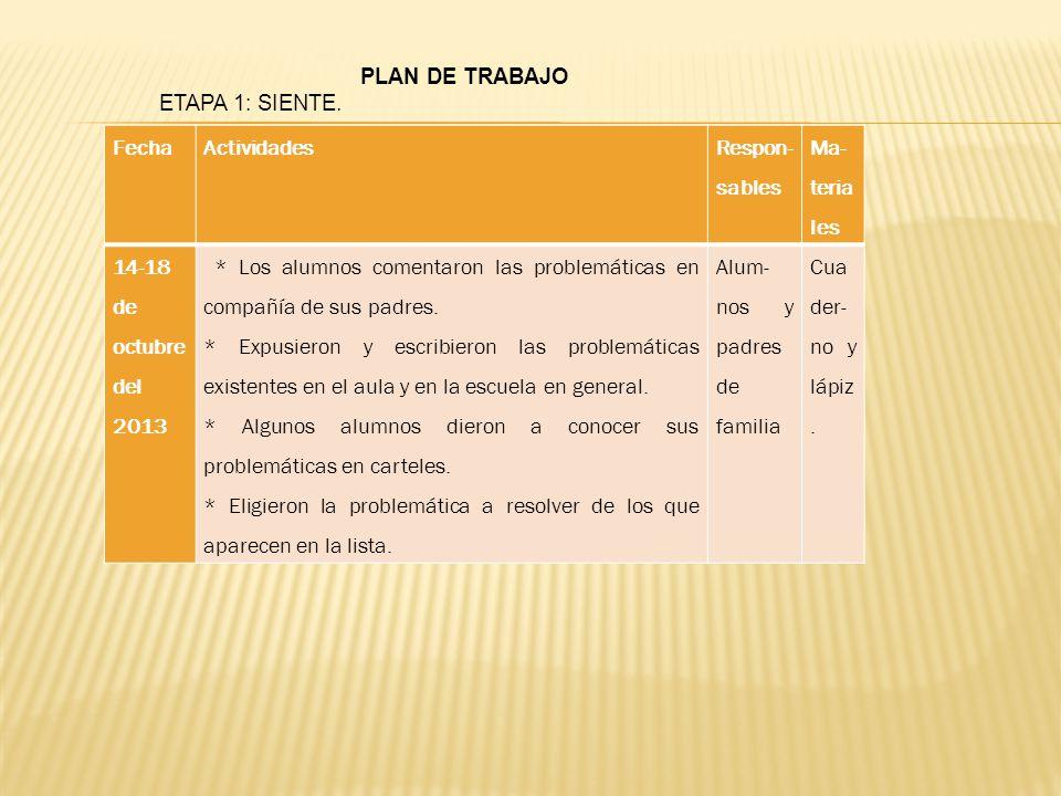 FechaActividades Respon- sables Ma- teria les 14-18 de octubre del 2013 * Los alumnos comentaron las problemáticas en compañía de sus padres. * Expusi