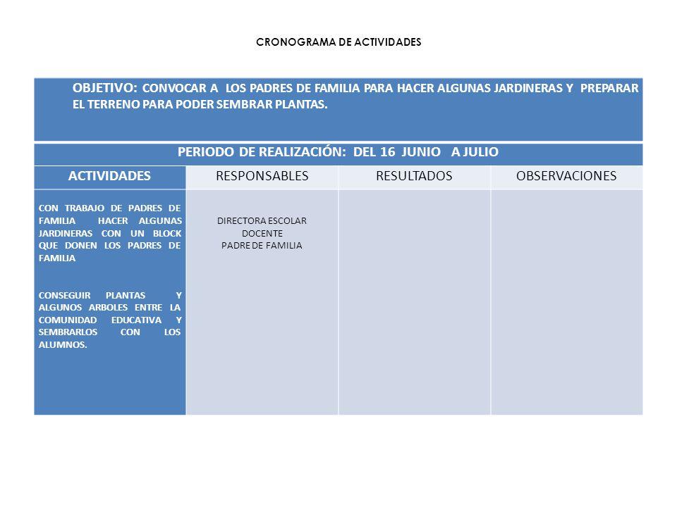 OBJETIVO: GESTIONAR ANTE EL MUNICIPIO PARA QUE S ENVIE MAQUINARIA Y RELLENAR LOS ESPACIOS DE LA ESCUELA PARA HACER AREAS DE JUEGO PARA LOS ALUMNOS. PE