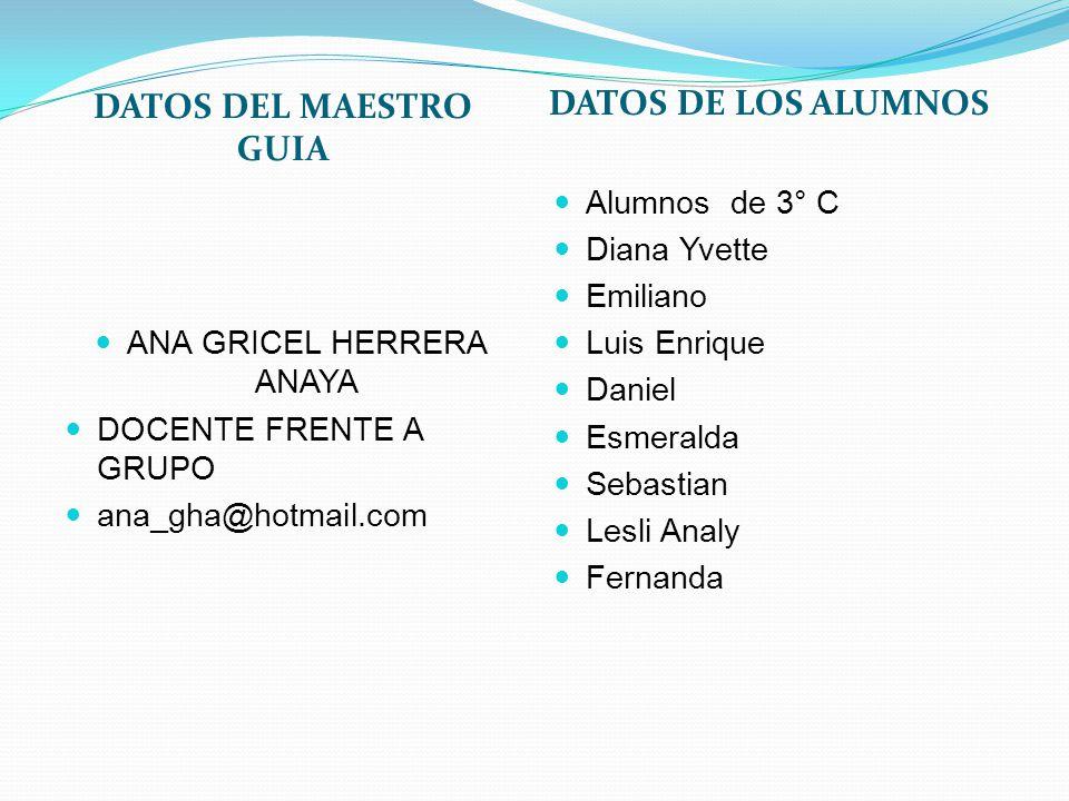 DATOS DEL MAESTRO GUIA DATOS DE LOS ALUMNOS ANA GRICEL HERRERA ANAYA DOCENTE FRENTE A GRUPO ana_gha@hotmail.com Alumnos de 3° C Diana Yvette Emiliano