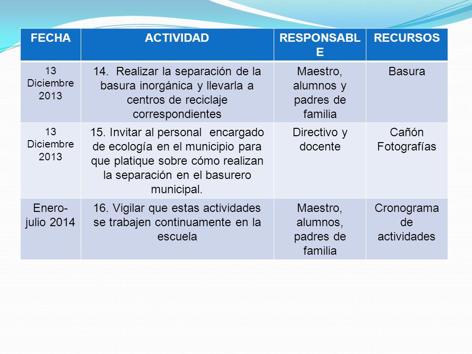 FECHAACTIVIDADRESPONSABL E RECURSOS 13 Diciembre 2013 14. Realizar la separación de la basura inorgánica y llevarla a centros de reciclaje correspondi