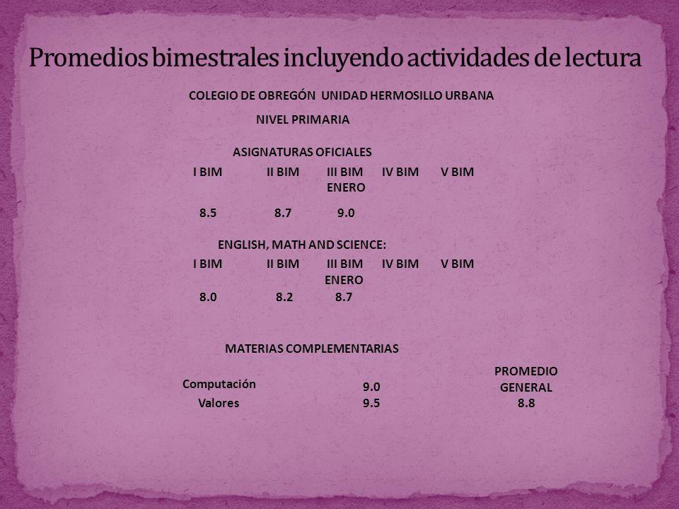 COLEGIO DE OBREGÓN UNIDAD HERMOSILLO URBANA NIVEL PRIMARIA ASIGNATURAS OFICIALES PROMEDIO GENERAL 8.8 I BIMII BIMIII BIMIV BIMV BIM ENERO 8.58.7 9.0 ENGLISH, MATH AND SCIENCE: I BIMII BIMIII BIMIV BIMV BIM ENERO 8.0 8.28.7 MATERIAS COMPLEMENTARIAS Computación 9.0 Valores9.5