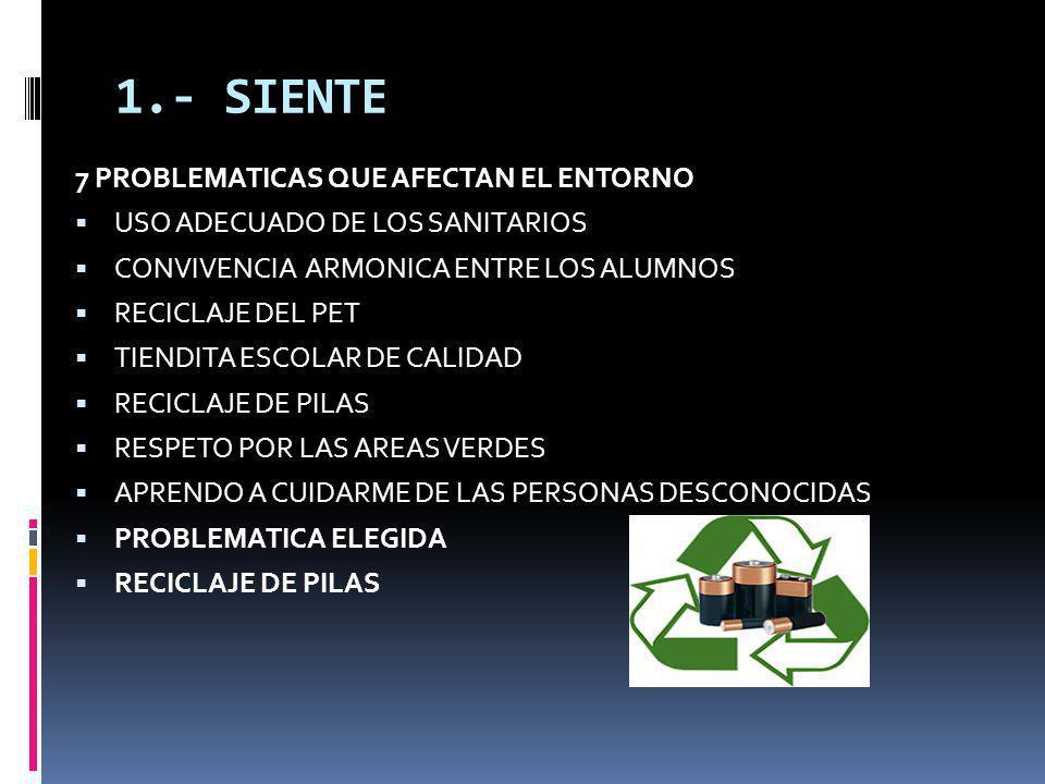 1.- SIENTE 7 PROBLEMATICAS QUE AFECTAN EL ENTORNO USO ADECUADO DE LOS SANITARIOS CONVIVENCIA ARMONICA ENTRE LOS ALUMNOS RECICLAJE DEL PET TIENDITA ESC