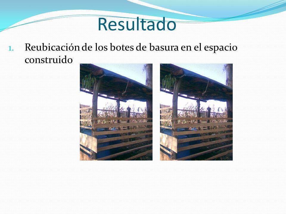 Cronograma de actividades actividadFechas organizar el equipo30 de septiembre del 2011 Elegir la problemática30 de septiembre del 2011 planteamos los objetivos del proyecto y las justificaciones.