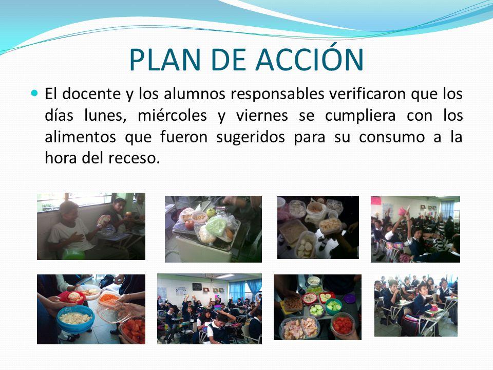 PLAN DE ACCIÓN El docente y los alumnos responsables verificaron que los días lunes, miércoles y viernes se cumpliera con los alimentos que fueron sug