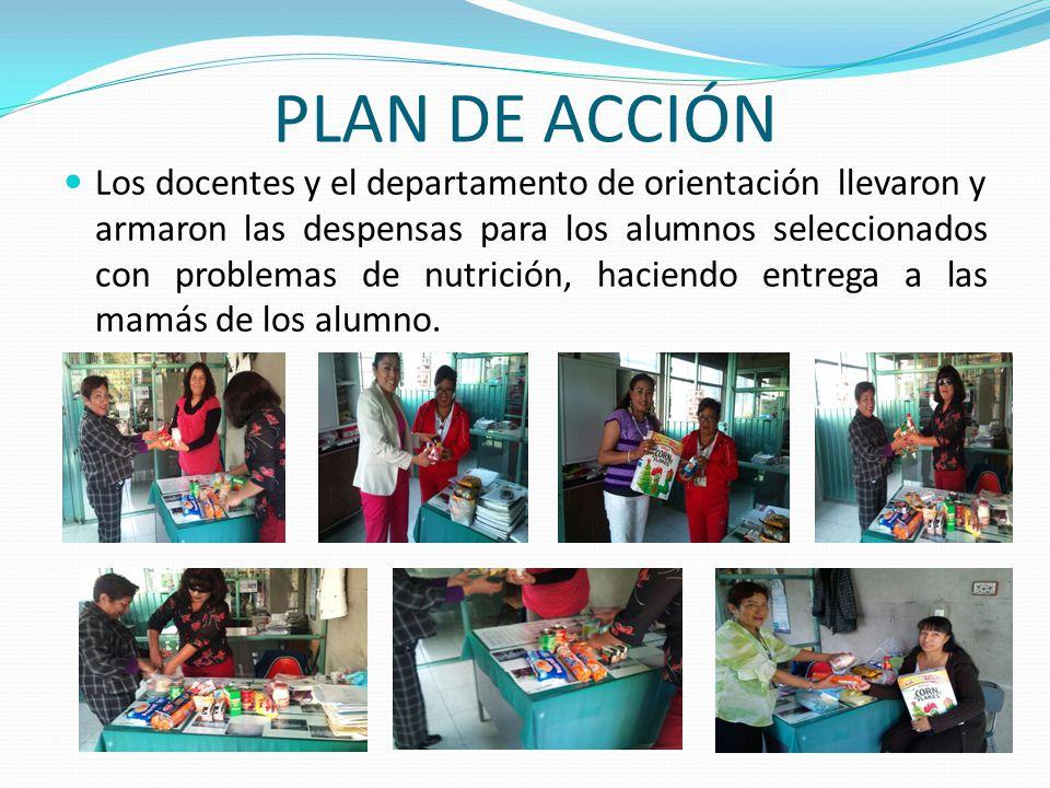 PLAN DE ACCIÓN Los docentes y el departamento de orientación llevaron y armaron las despensas para los alumnos seleccionados con problemas de nutrició