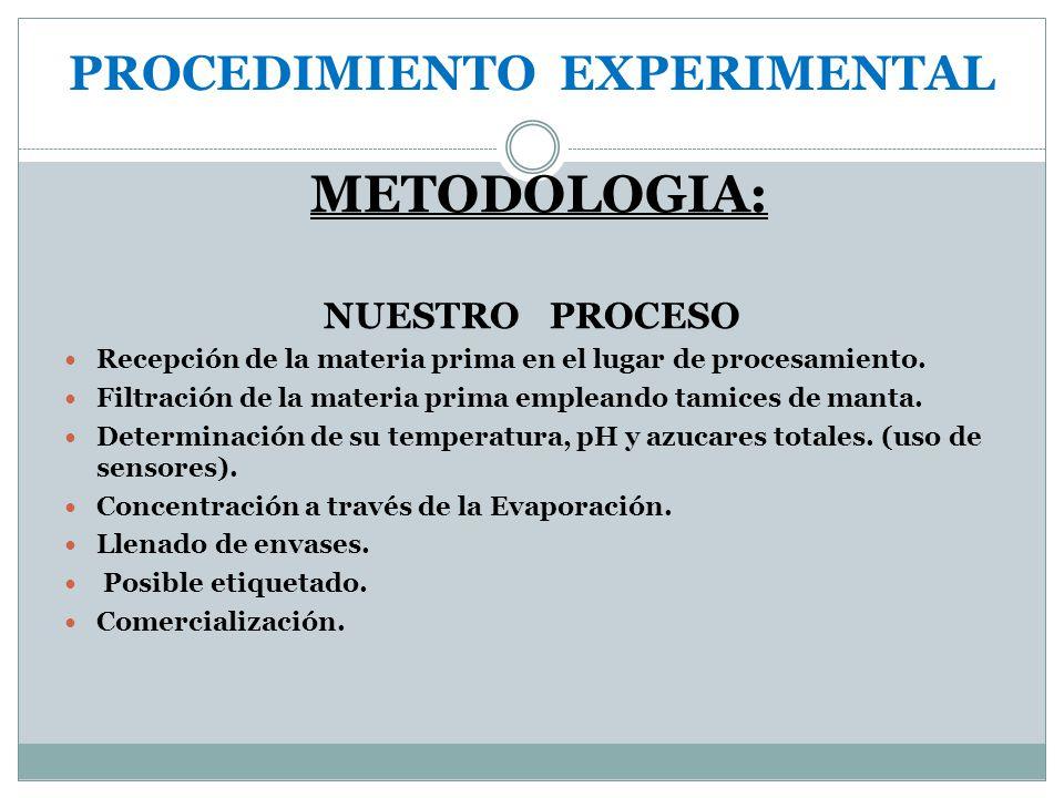 PROCEDIMIENTO EXPERIMENTAL METODOLOGIA: NUESTRO PROCESO Recepción de la materia prima en el lugar de procesamiento. Filtración de la materia prima emp