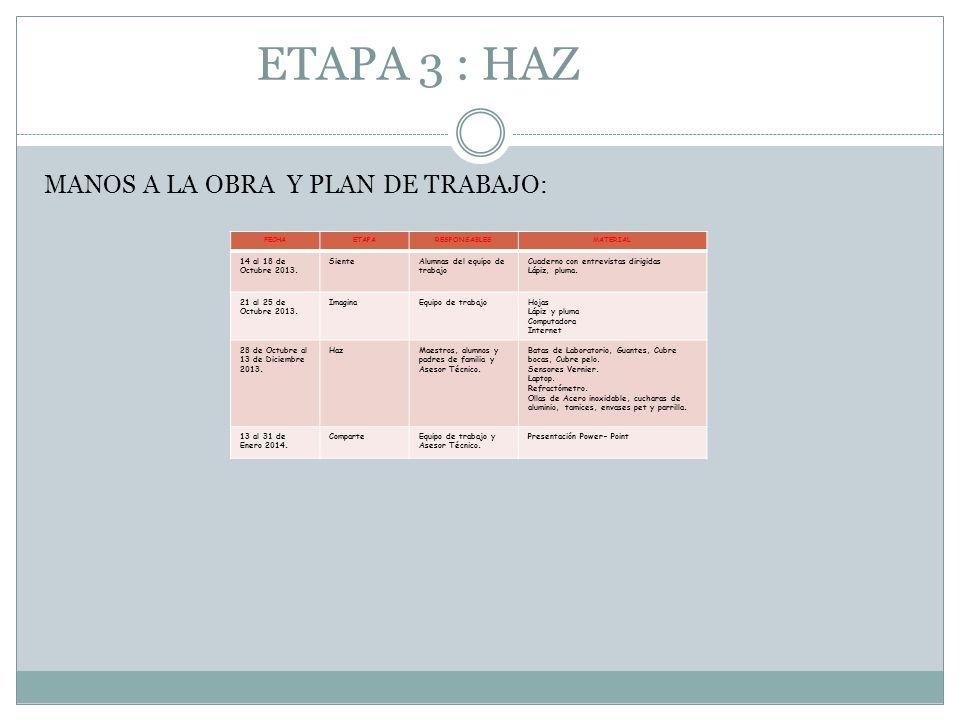 ETAPA 3 : HAZ MANOS A LA OBRA Y PLAN DE TRABAJO: FECHAETAPARESPONSABLESMATERIAL 14 al 18 de Octubre 2013. SienteAlumnas del equipo de trabajo Cuaderno