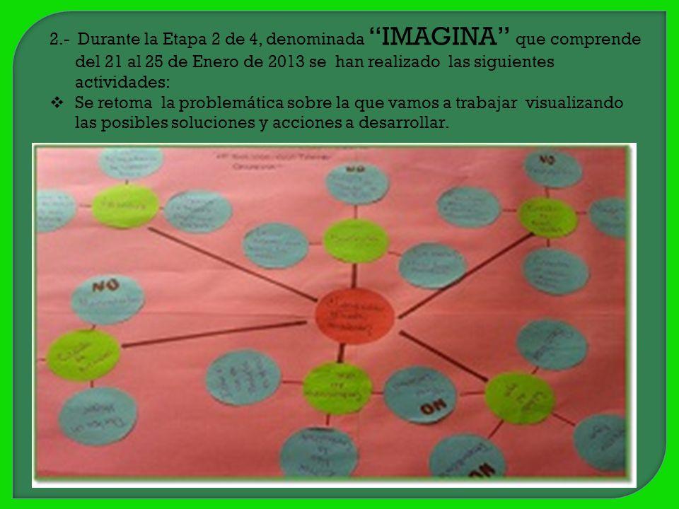 2.- Durante la Etapa 2 de 4, denominada IMAGINA que comprende del 21 al 25 de Enero de 2013 se han realizado las siguientes actividades: Se retoma la