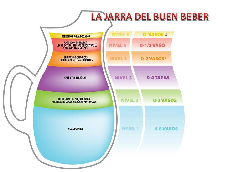 Plato del buen comer El Plato del buen comer o Plato del bien comer es un esquema alimenticio que cumple con la Norma Oficial Mexicana para la promoci