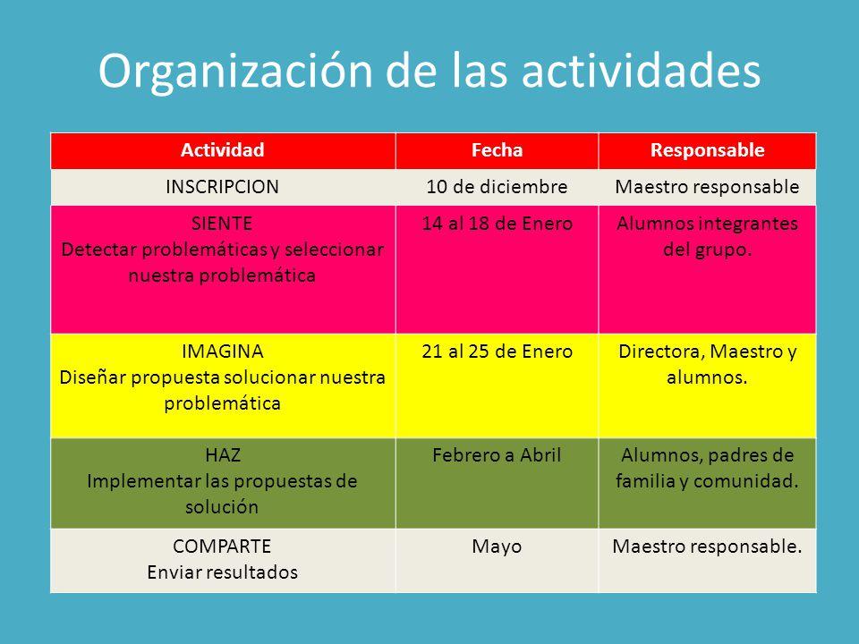 Organización de las actividades ActividadFechaResponsable INSCRIPCION10 de diciembreMaestro responsable SIENTE Detectar problemáticas y seleccionar nuestra problemática 14 al 18 de EneroAlumnos integrantes del grupo.