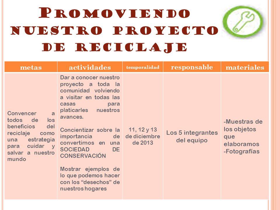 P ROMOVIENDO NUESTRO PROYECTO DE RECICLAJE metasactividades temporalidad responsable materiales Convencer a todos de los beneficios del reciclaje como
