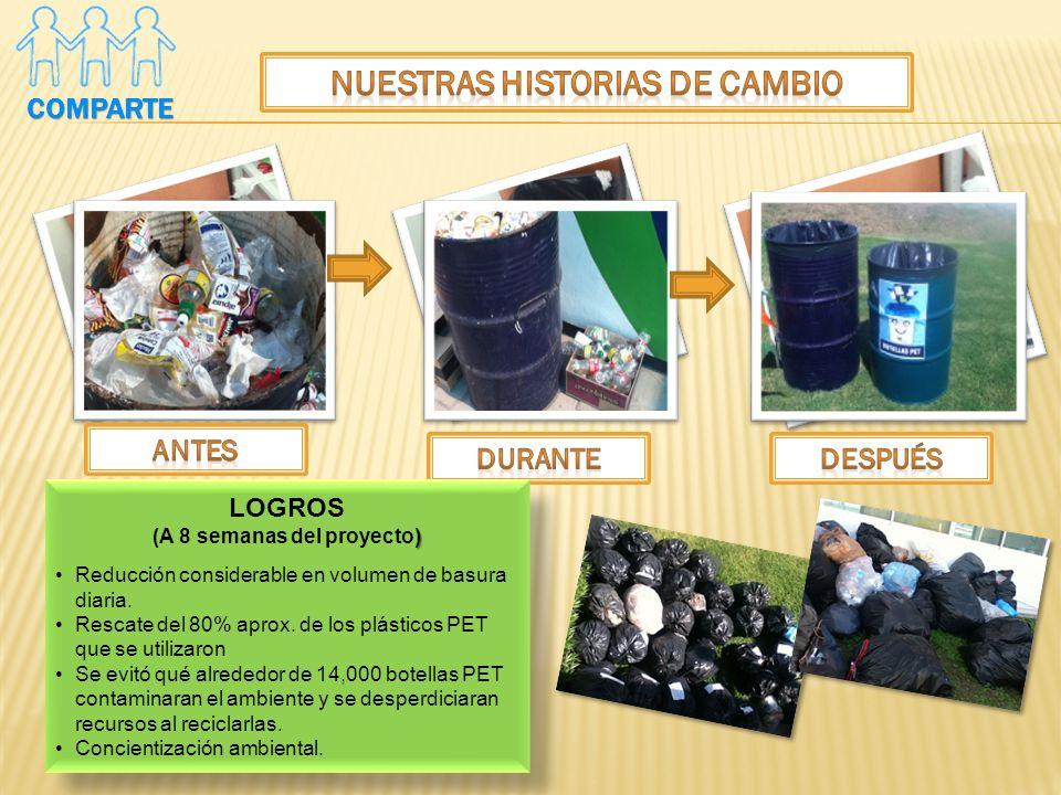 COMPARTE LOGROS ) (A 8 semanas del proyecto) Reducción considerable en volumen de basura diaria. Rescate del 80% aprox. de los plásticos PET que se ut