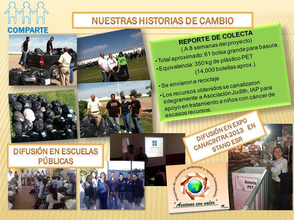 COMPARTE REPORTE DE COLECTA ( A 8 semanas del proyecto) Total aproximado: 61 bolsa grande para basura.