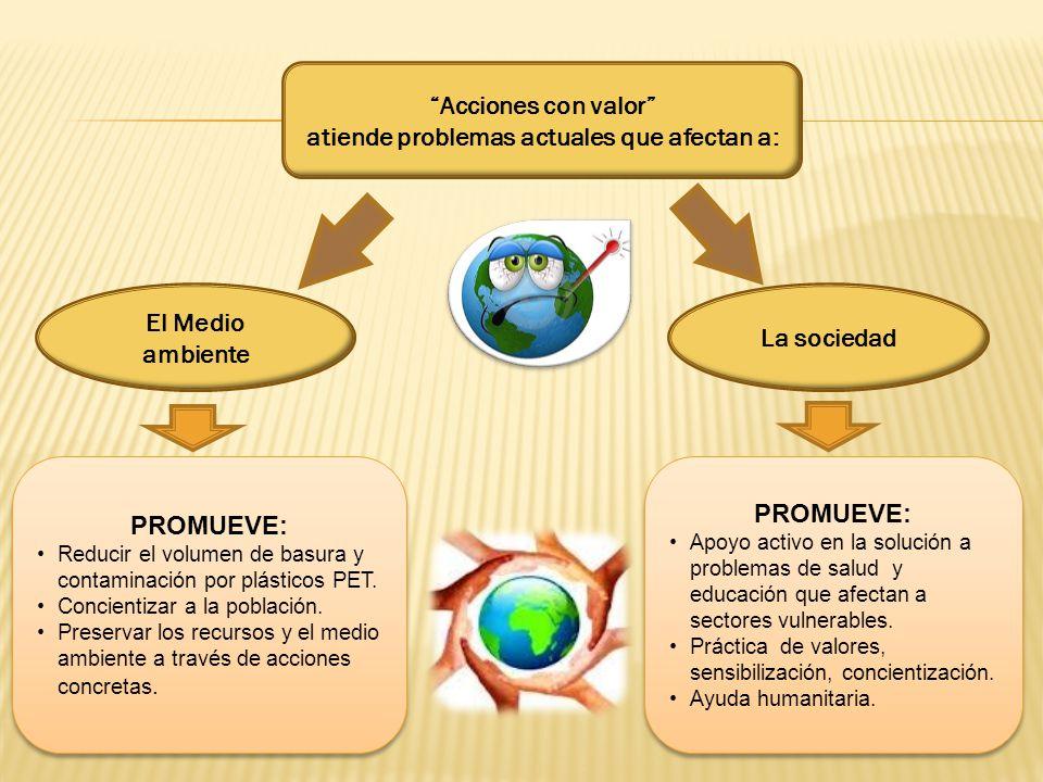 Acciones con valor atiende problemas actuales que afectan a: El Medio ambiente La sociedad PROMUEVE: Reducir el volumen de basura y contaminación por