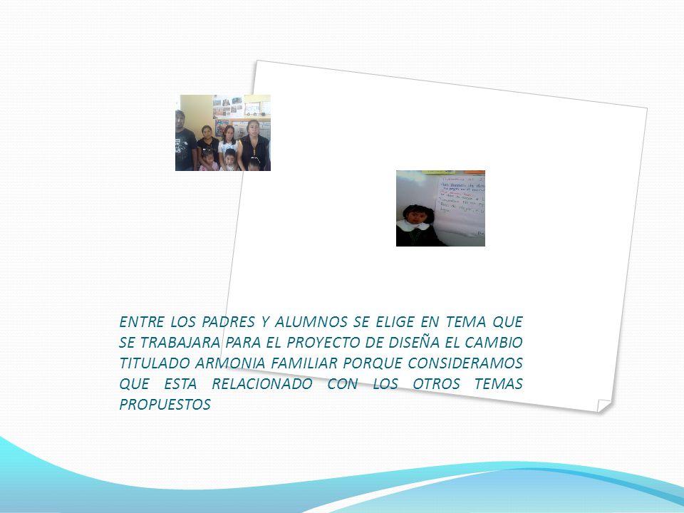ETAPA 2: IMAGINA ENTRE DOCENTES Y ALUMNOS ORGANIZAN LAS ACTIVIDADES Y METAS QUE SE PRETENDEN ALCANZAR QUEREMOS QUE LOS PADRES DE FAMILIA MEJOREN EL AMBIENTE FAMILIAR PARA QUE NUESTROS ALUMNOS TENGAN UNA EXCELENTE SALUD MENTAL QUE LOS PADRES DE FAMILIA SE DEN CUENTA DE QUE SON PROTAGONISTAS DEL TIPO DE HOGAR QUE TIENEN.