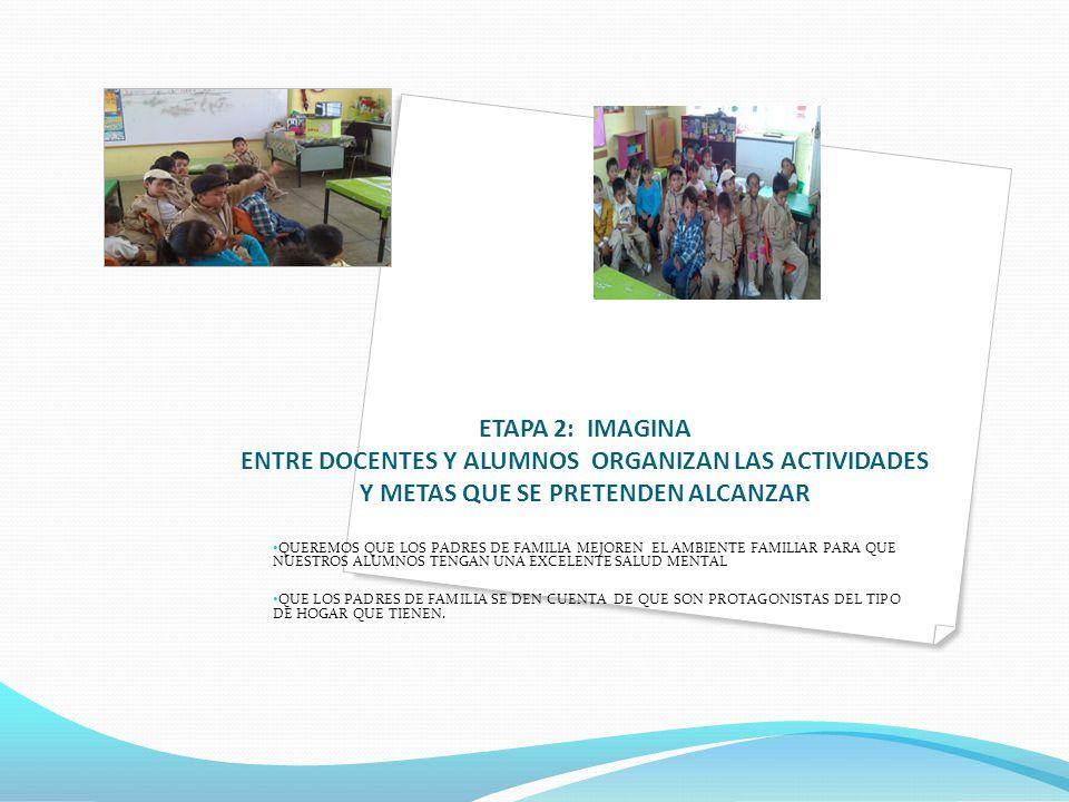 ETAPA 2: IMAGINA ENTRE DOCENTES Y ALUMNOS ORGANIZAN LAS ACTIVIDADES Y METAS QUE SE PRETENDEN ALCANZAR QUEREMOS QUE LOS PADRES DE FAMILIA MEJOREN EL AM