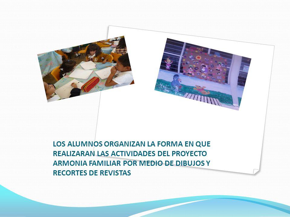 LOS ALUMNOS ORGANIZAN LA FORMA EN QUE REALIZARAN LAS ACTIVIDADES DEL PROYECTO ARMONIA FAMILIAR POR MEDIO DE DIBUJOS Y RECORTES DE REVISTAS