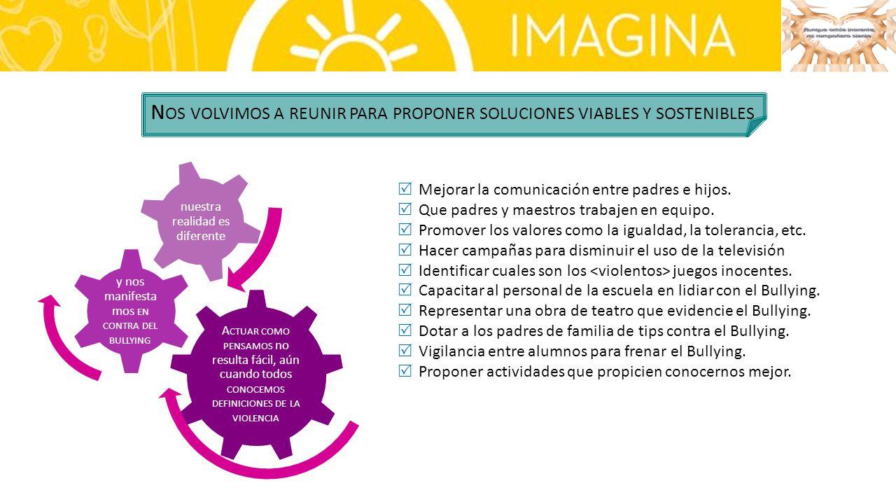 FechaActividadResponsableMaterial 14 – Octubre – 13 Motivar al grupo 2° C en cuestionarse a cerca de las problemáticas que agobian tanto a nuestra escuela como a nuestra comunidad.