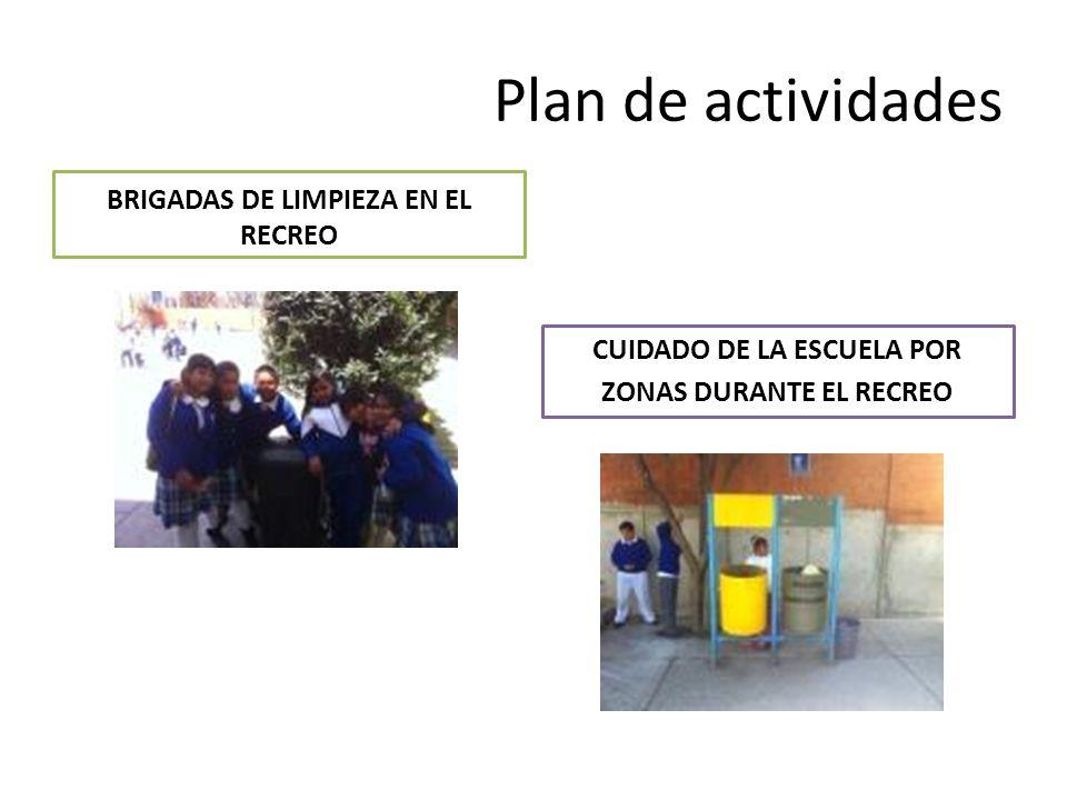 Plan de actividades BRIGADAS DE LIMPIEZA EN EL RECREO CUIDADO DE LA ESCUELA POR ZONAS DURANTE EL RECREO