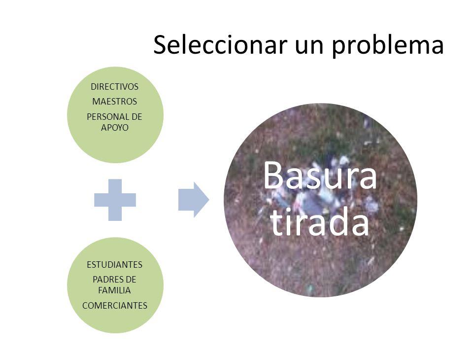 Seleccionar un problema DIRECTIVOS MAESTROS PERSONAL DE APOYO ESTUDIANTES PADRES DE FAMILIA COMERCIANTES Basura tirada