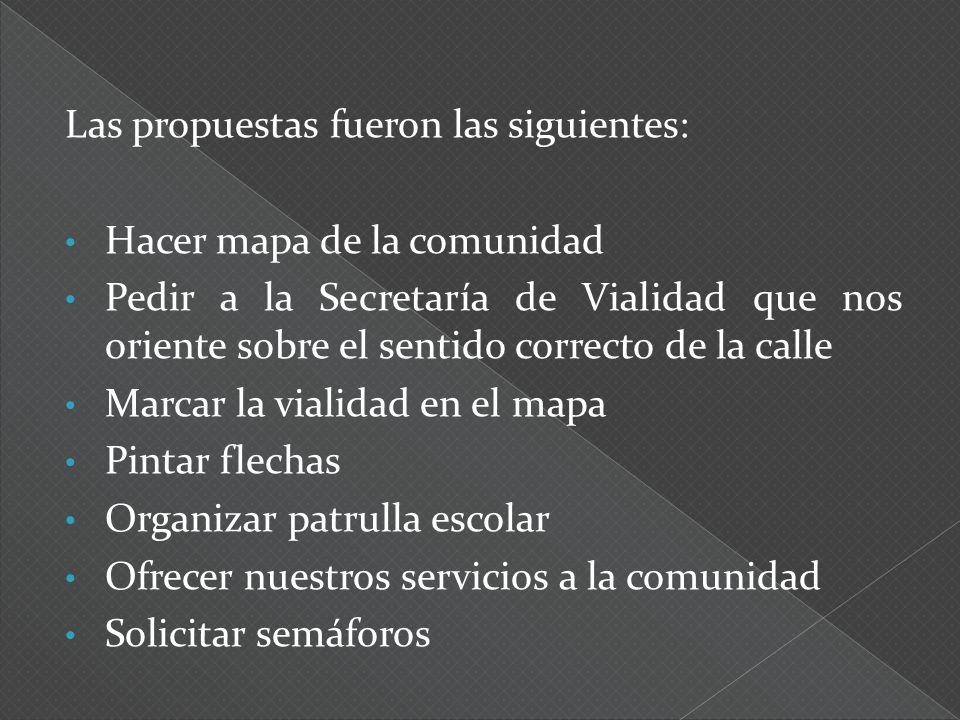 Las propuestas fueron las siguientes: Hacer mapa de la comunidad Pedir a la Secretaría de Vialidad que nos oriente sobre el sentido correcto de la cal