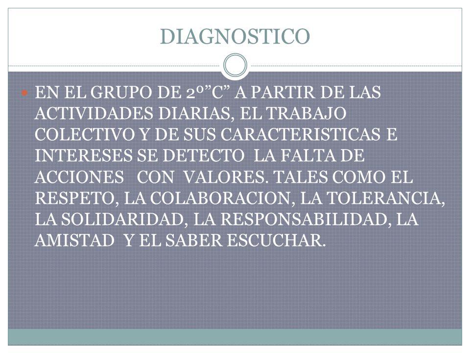DIAGNOSTICO EN EL GRUPO DE 2ºC A PARTIR DE LAS ACTIVIDADES DIARIAS, EL TRABAJO COLECTIVO Y DE SUS CARACTERISTICAS E INTERESES SE DETECTO LA FALTA DE A