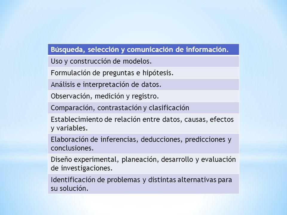 Búsqueda, selección y comunicación de información. Uso y construcción de modelos. Formulación de preguntas e hipótesis. Análisis e interpretación de d