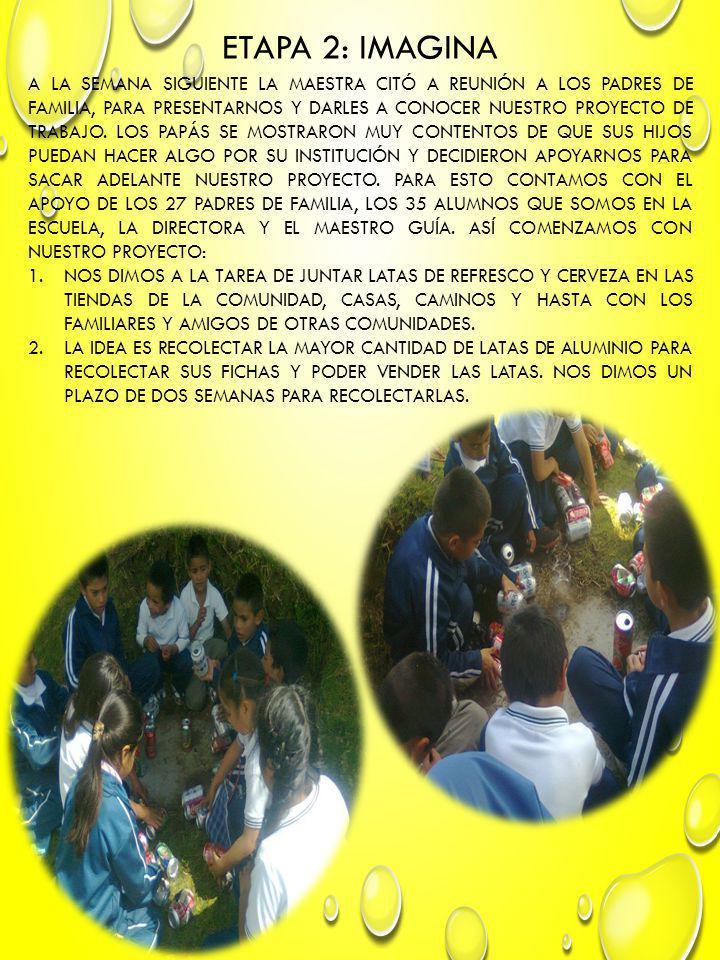 ETAPA 2: IMAGINA A LA SEMANA SIGUIENTE LA MAESTRA CITÓ A REUNIÓN A LOS PADRES DE FAMILIA, PARA PRESENTARNOS Y DARLES A CONOCER NUESTRO PROYECTO DE TRABAJO.