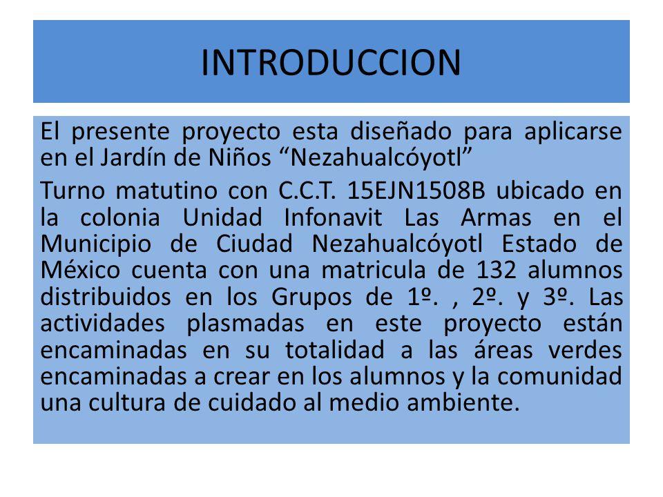 INTRODUCCION El presente proyecto esta diseñado para aplicarse en el Jardín de Niños Nezahualcóyotl Turno matutino con C.C.T. 15EJN1508B ubicado en la