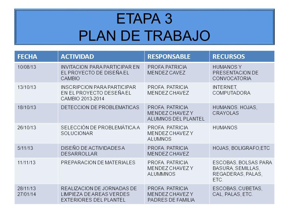 ETAPA 3 PLAN DE TRABAJO FECHAACTIVIDADRESPONSABLERECURSOS 10/08/13INVITACION PARA PARTICIPAR EN EL PROYECTO DE DISEÑA EL CAMBIO PROFA.PATRICIA MENDEZ