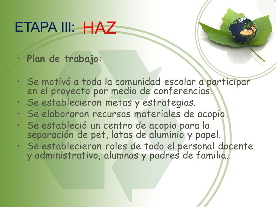ETAPA III: HAZ Plan de trabajo: Se motivó a toda la comunidad escolar a participar en el proyecto por medio de conferencias. Se establecieron metas y