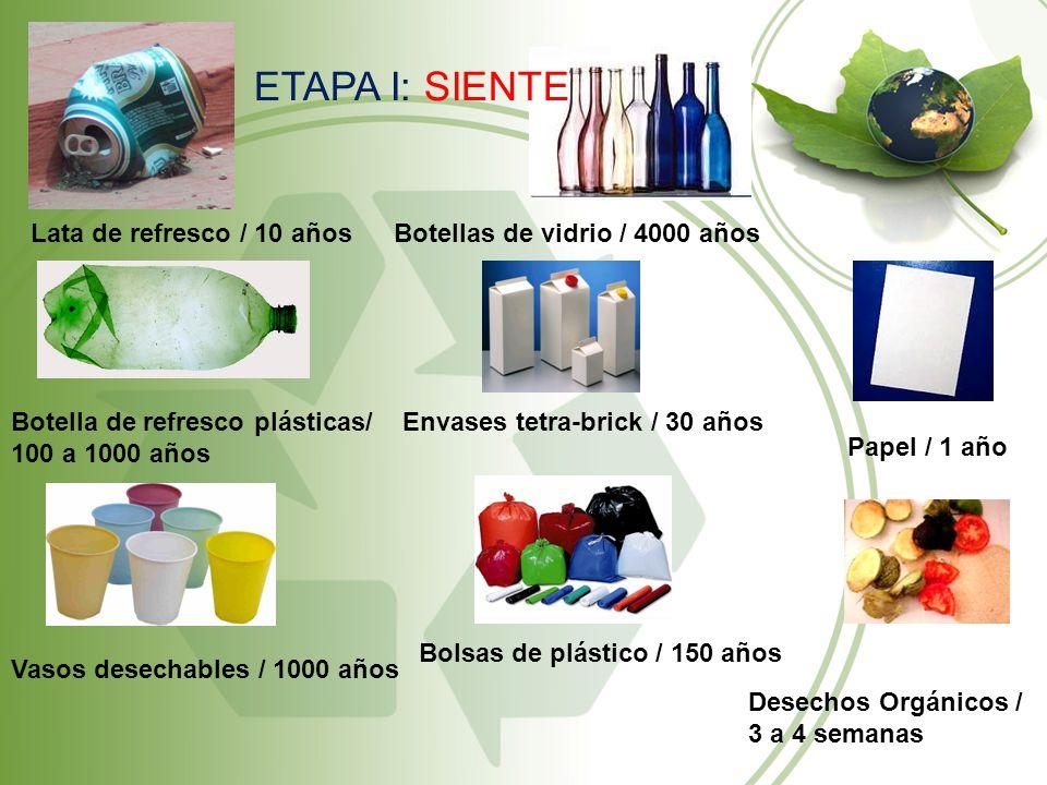 Lata de refresco / 10 años Botella de refresco plásticas/ 100 a 1000 años Vasos desechables / 1000 años Botellas de vidrio / 4000 años Envases tetra-b