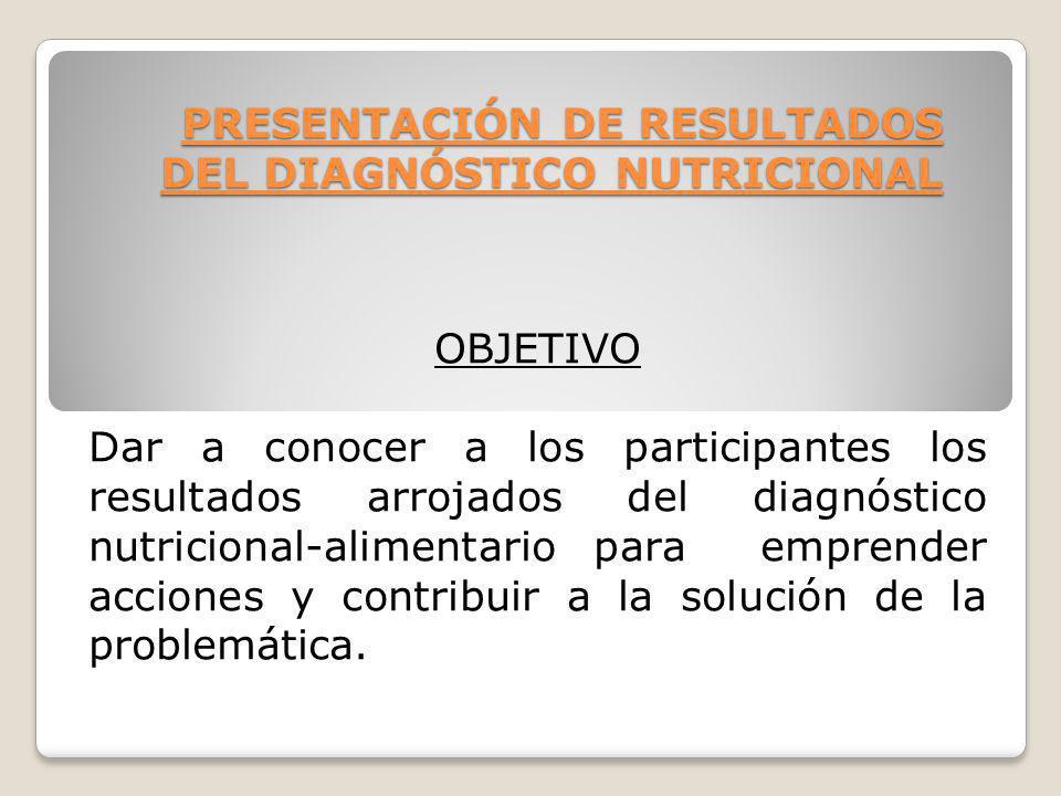 PRESENTACIÓN DE RESULTADOS DEL DIAGNÓSTICO NUTRICIONAL OBJETIVO Dar a conocer a los participantes los resultados arrojados del diagnóstico nutricional