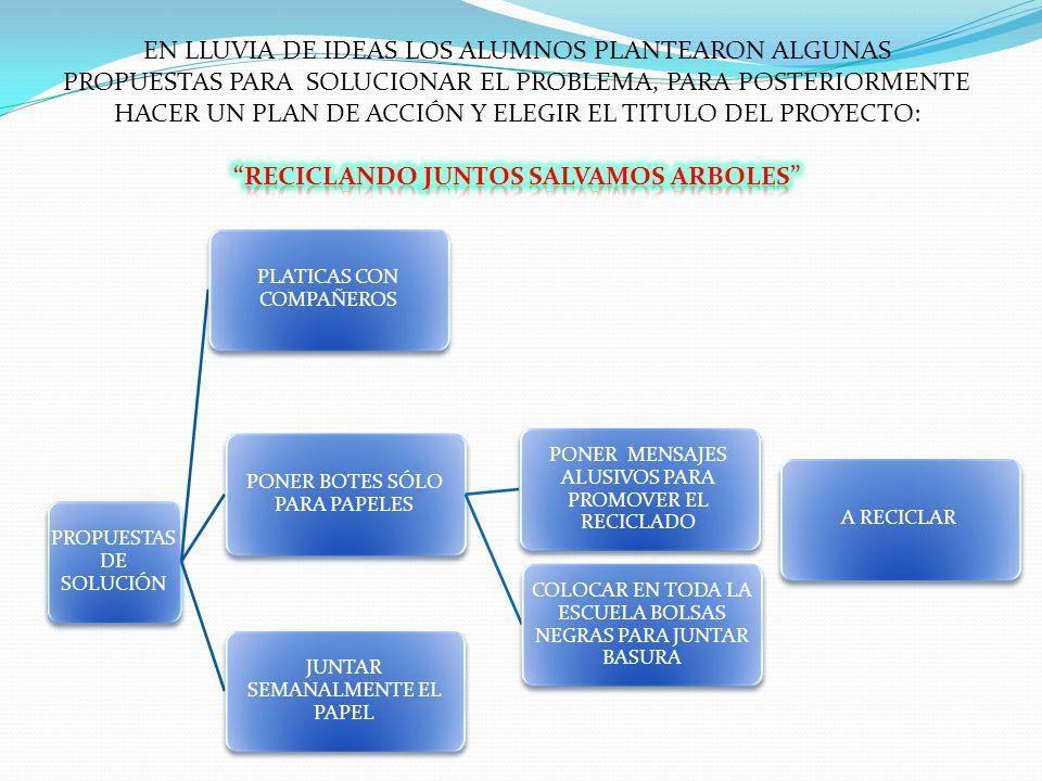 A RECICLAR PROPUESTAS DE SOLUCIÓN PLATICAS CON COMPAÑEROS PONER BOTES SÓLO PARA PAPELES PONER MENSAJES ALUSIVOS PARA PROMOVER EL RECICLADO COLOCAR EN TODA LA ESCUELA BOLSAS NEGRAS PARA JUNTAR BASURA JUNTAR SEMANALMENTE EL PAPEL