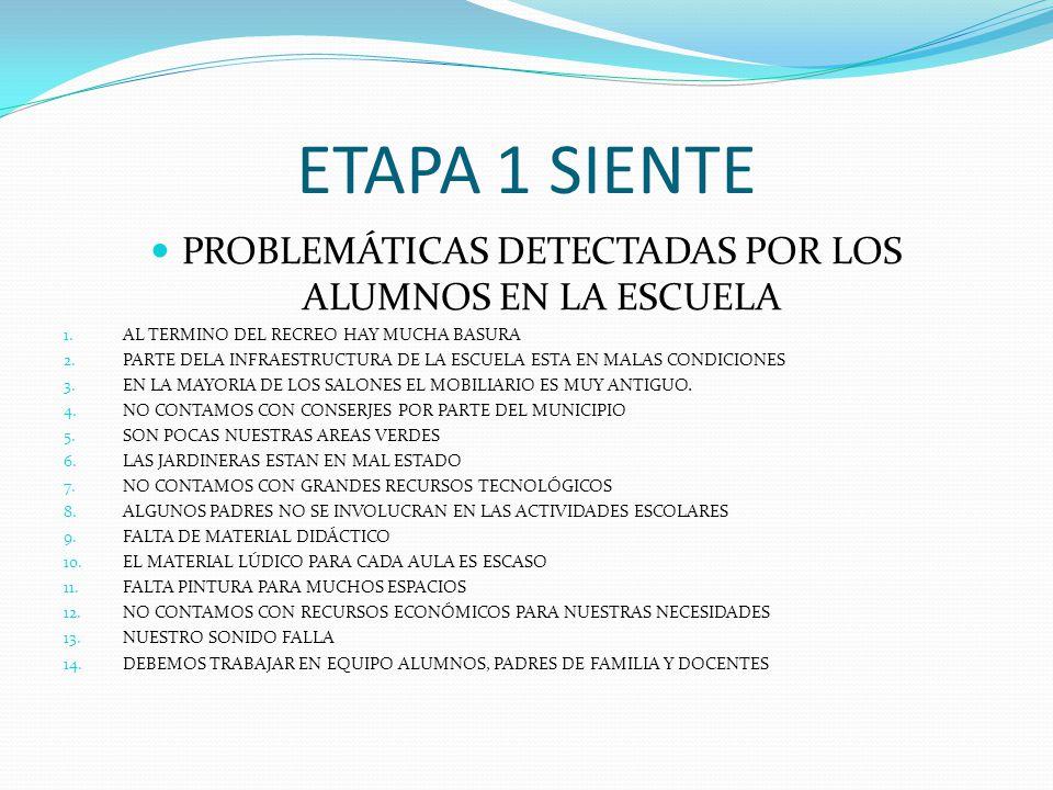 ETAPA 1 SIENTE PROBLEMÁTICAS DETECTADAS POR LOS ALUMNOS EN LA ESCUELA 1. AL TERMINO DEL RECREO HAY MUCHA BASURA 2. PARTE DELA INFRAESTRUCTURA DE LA ES