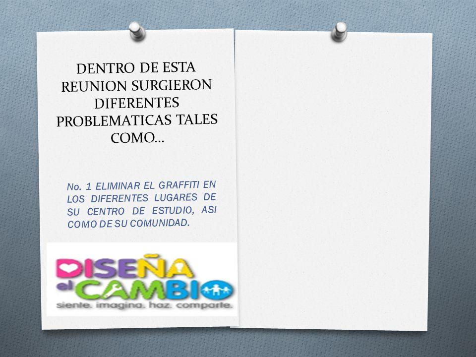 DENTRO DE ESTA REUNION SURGIERON DIFERENTES PROBLEMATICAS TALES COMO… No. 1 ELIMINAR EL GRAFFITI EN LOS DIFERENTES LUGARES DE SU CENTRO DE ESTUDIO, AS