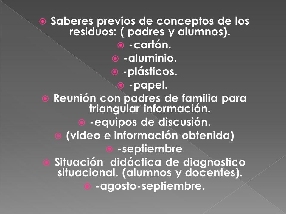 Saberes previos de conceptos de los residuos: ( padres y alumnos).